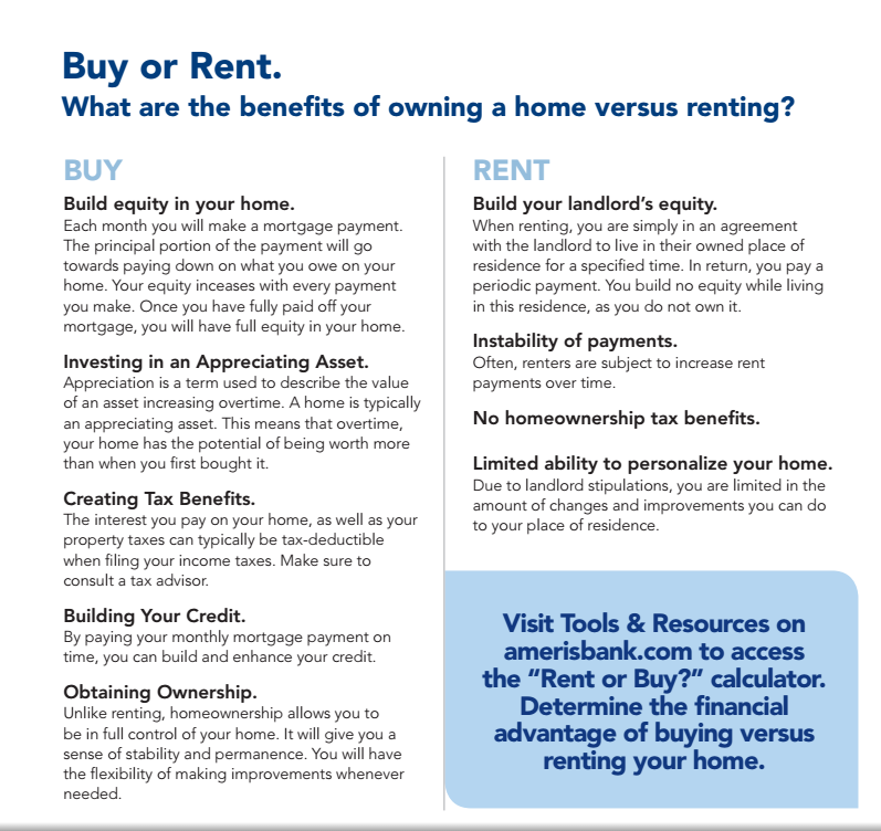 Rent or Buy Comparison